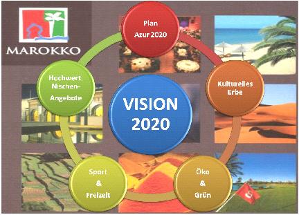 """Programme der """"VISION 2020"""""""